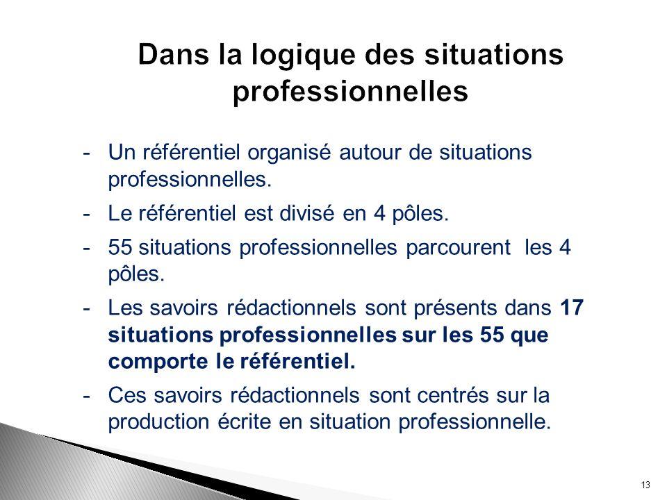 13 Dans la logique des situations professionnelles -Un référentiel organisé autour de situations professionnelles. -Le référentiel est divisé en 4 pôl