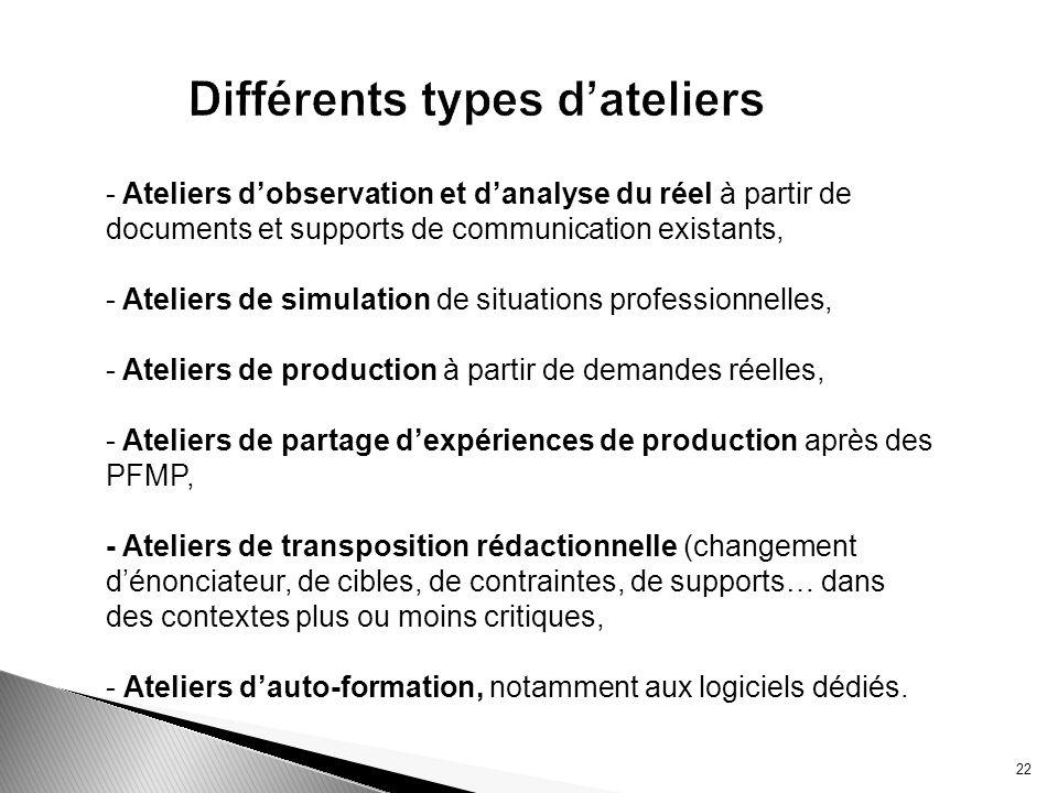 22 Différents types dateliers - Ateliers dobservation et danalyse du réel à partir de documents et supports de communication existants, - Ateliers de