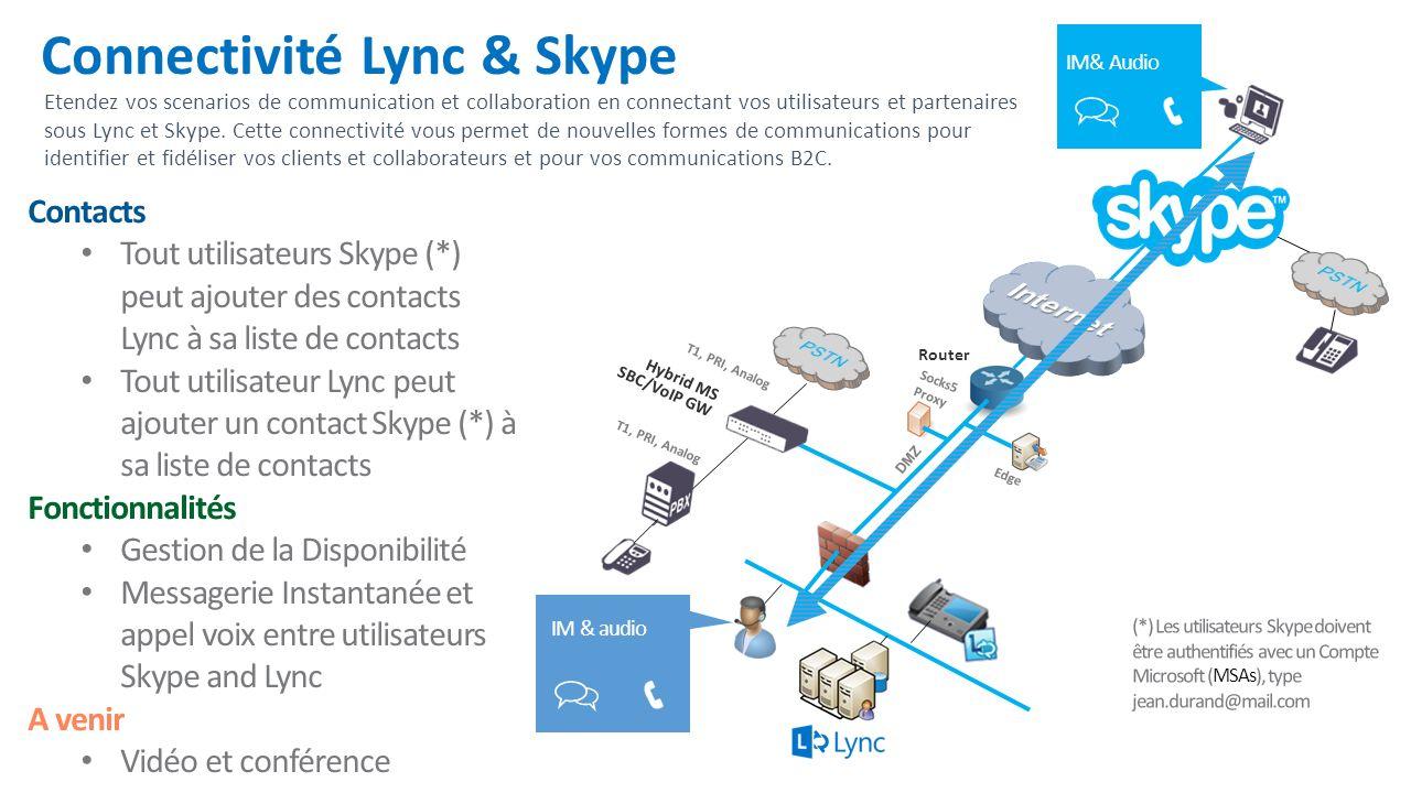 Connectivité Lync & Skype DMZ Router T1, PRI, Analog Hybrid MS SBC/VoIP GW Etendez vos scenarios de communication et collaboration en connectant vos u
