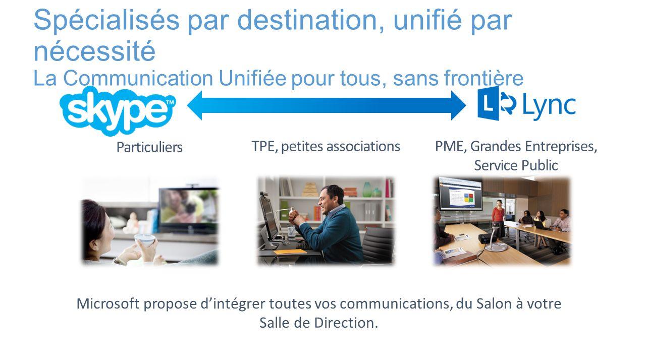 Plusieurs centaines de millions dutilisateurs Disponible sur un grands nombre de terminaux Appels vers des fixes et des mobiles Intégration Facebook Apps, jeux, et accessoires Téléchargement et utilisation à la minute -Non disponible et non négociable en Volume- Paiement en ligne par carte de crédit -Prépaiement seulement- Skype manager pour de petit structure -Conçu pour des organisations de moins de 33 collaborateurs sans Annuaire Active Directory Chargement individuel Support communautaire online Skype.com Disponibilité universelle Gestion individuelle -Licensing en volume non disponible- Support communautaire online Skype.com - Support Microsoft Premier, Microsoft Consulting Services, SLAs non disponibles- Acquisition en mode Web -Achat en ligne e via le portail web seulement-