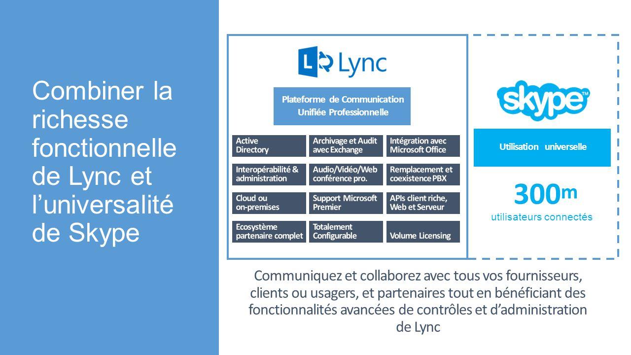 Business to Business to Consumer Employee to Communit y Communiquez et collaborez avec vos fournisseurs, clients ou usagers, partenaire en utilisant luniversalité de Skype et la richesse fonctionnelle et de contrôle de Lync.