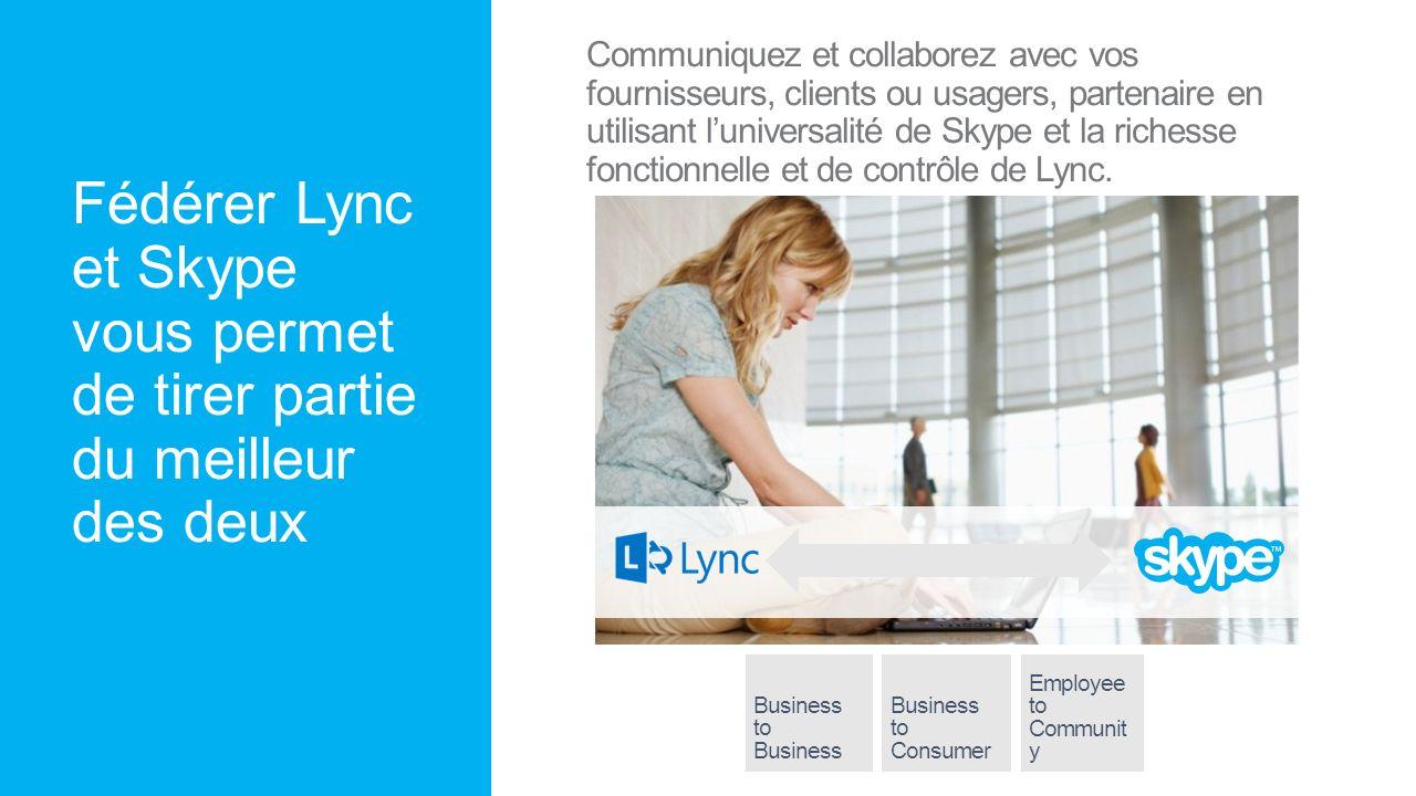 Business to Business to Consumer Employee to Communit y Communiquez et collaborez avec vos fournisseurs, clients ou usagers, partenaire en utilisant l