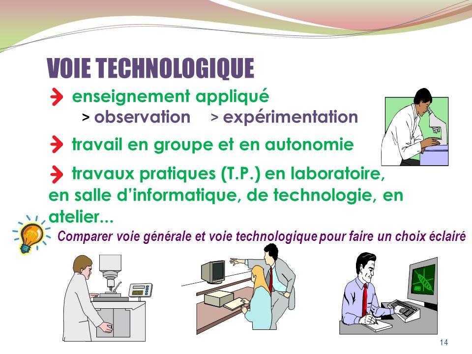 VOIE TECHNOLOGIQUE enseignement appliqué > observation > expérimentation travail en groupe et en autonomie travaux pratiques (T.P.) en laboratoire, en salle dinformatique, de technologie, en atelier...
