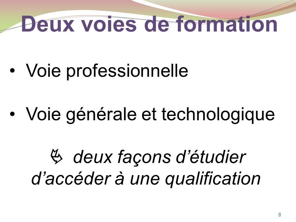 Deux voies de formation deux façons détudier daccéder à une qualification Voie professionnelle Voie générale et technologique 8
