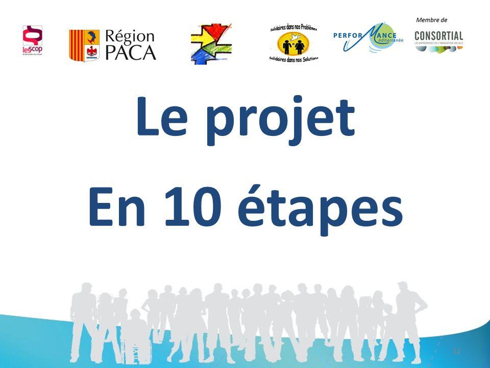 Le projet En 10 étapes 12