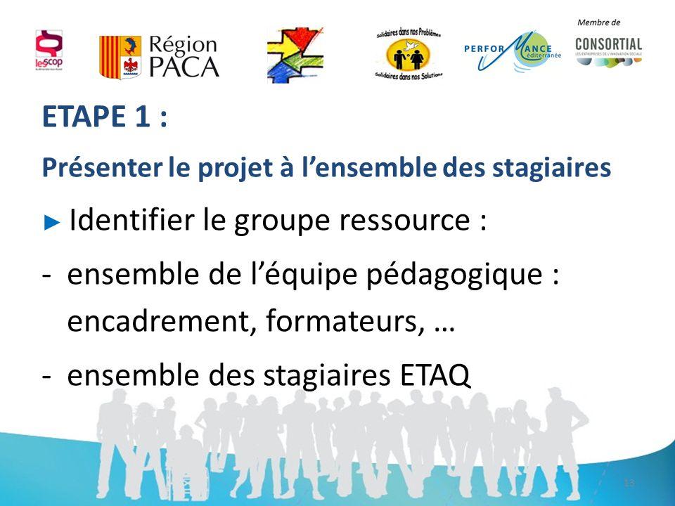 ETAPE 1 : Présenter le projet à lensemble des stagiaires Identifier le groupe ressource : -ensemble de léquipe pédagogique : encadrement, formateurs, … -ensemble des stagiaires ETAQ 13