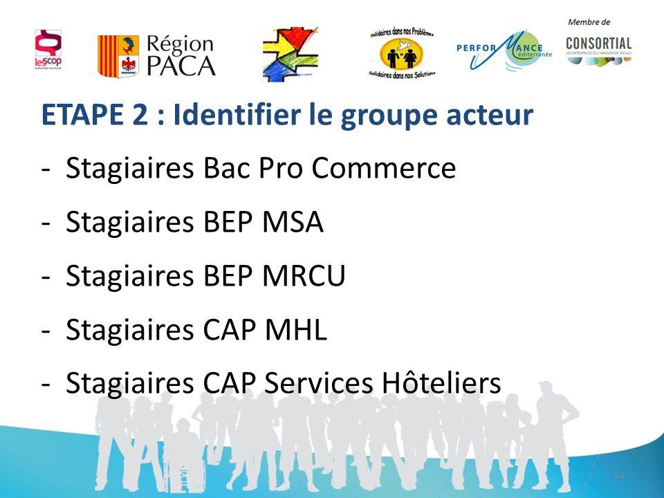 ETAPE 2 : Identifier le groupe acteur -Stagiaires Bac Pro Commerce -Stagiaires BEP MSA -Stagiaires BEP MRCU -Stagiaires CAP MHL -Stagiaires CAP Services Hôteliers 14