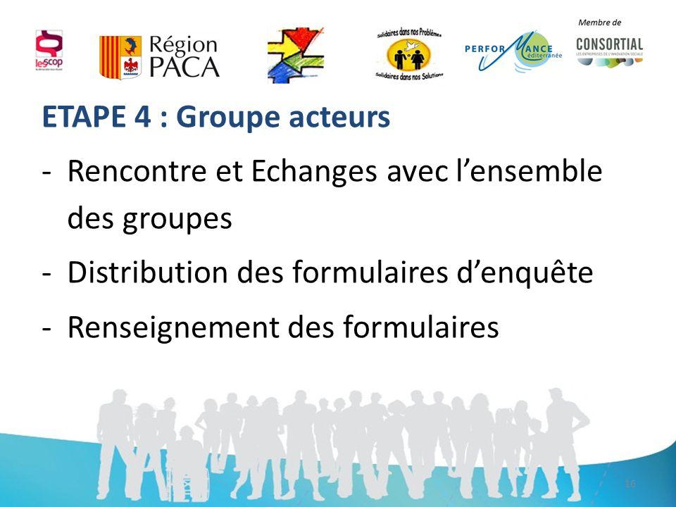 ETAPE 4 : Groupe acteurs -Rencontre et Echanges avec lensemble des groupes -Distribution des formulaires denquête -Renseignement des formulaires 16