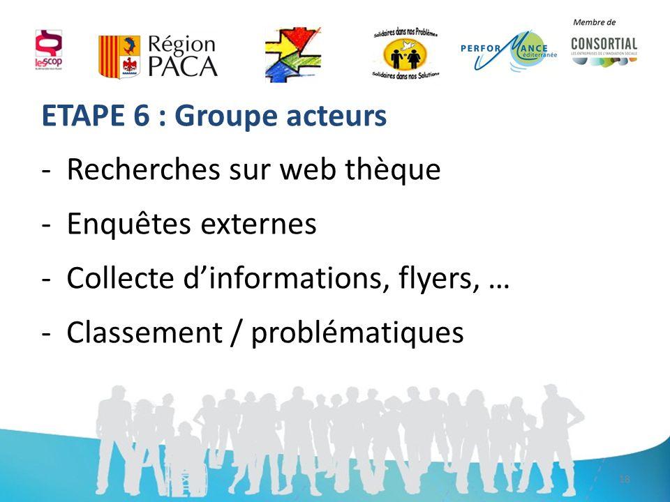 ETAPE 6 : Groupe acteurs -Recherches sur web thèque -Enquêtes externes -Collecte dinformations, flyers, … -Classement / problématiques 18