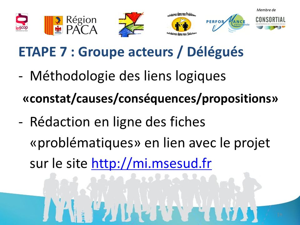 ETAPE 7 : Groupe acteurs / Délégués -Méthodologie des liens logiques «constat/causes/conséquences/propositions» -Rédaction en ligne des fiches «problématiques» en lien avec le projet sur le site http://mi.msesud.frhttp://mi.msesud.fr 19
