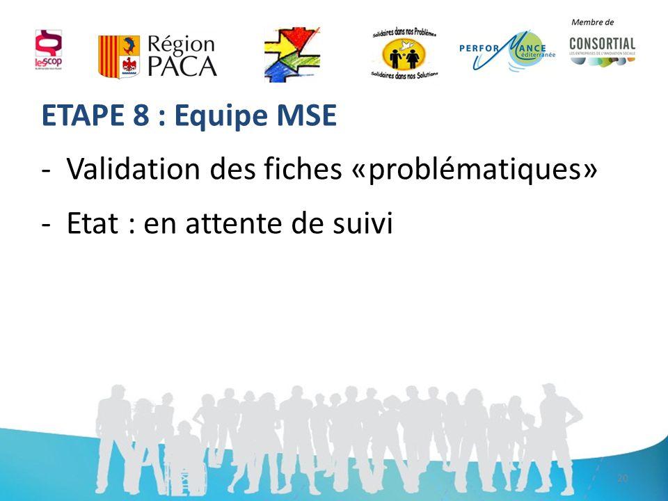 ETAPE 8 : Equipe MSE -Validation des fiches «problématiques» -Etat : en attente de suivi 20