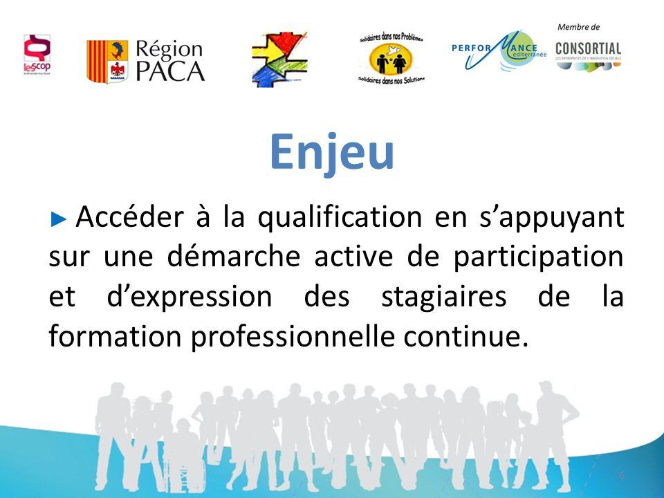 ETAPE 5 : Groupe acteurs -Echanges et Collecte des formulaires -Classement des formulaires / problématiques 17