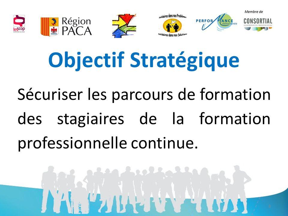 Objectif Stratégique Sécuriser les parcours de formation des stagiaires de la formation professionnelle continue.