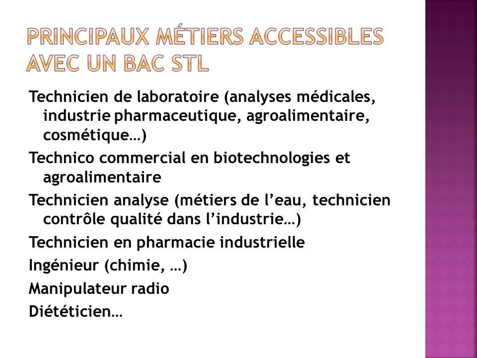 Technicien de laboratoire (analyses médicales, industrie pharmaceutique, agroalimentaire, cosmétique…) Technico commercial en biotechnologies et agroa