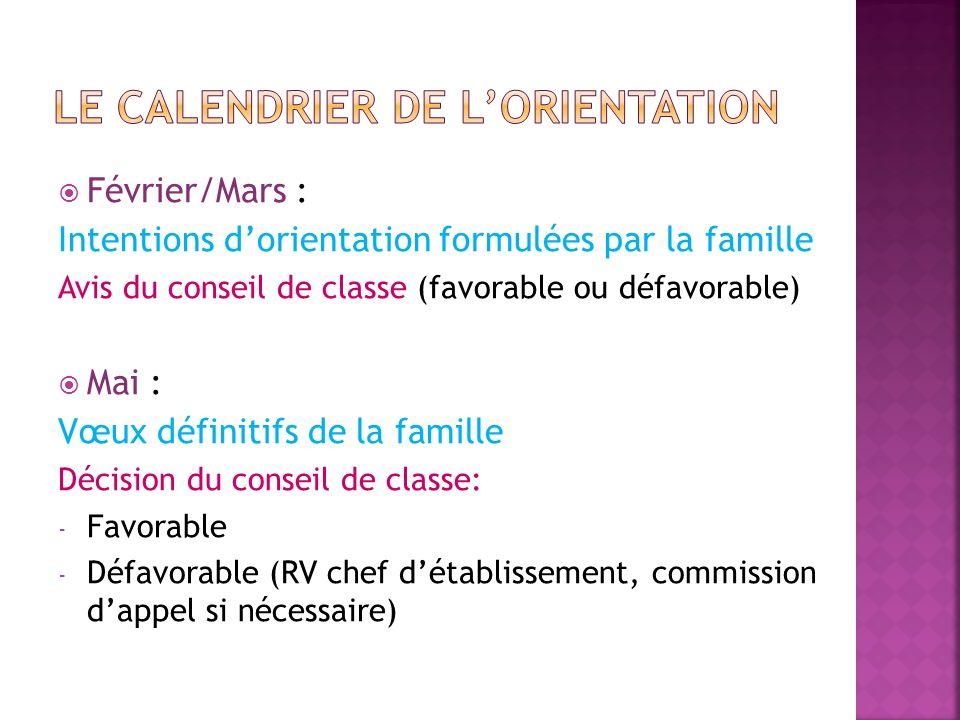 premièreterminaleCoefficients au bac Enseignements généraux Maths 4h Phys-chim 3h Français 3h HG 2h LV1 et 2 3h EPS 2h AP 2h Maths 4h Phys-chim 4h Philo 2h LV1 et 2 3h EPS 2h AP 2h 4 4 (2+2) 2 à loral 2 2* 2 Enseignements techno.