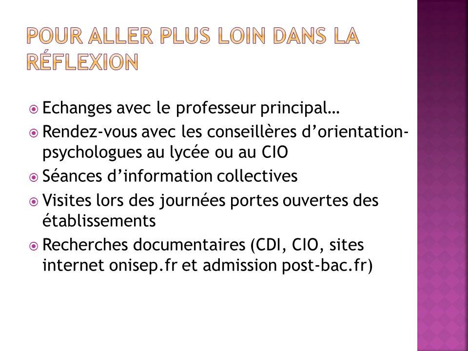 Echanges avec le professeur principal… Rendez-vous avec les conseillères dorientation- psychologues au lycée ou au CIO Séances dinformation collective