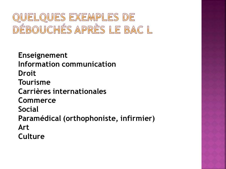 Enseignement Droit Carrières internationales Gestion, comptabilité Commerce Information et communication Urbanisme, architecture Social Paramédical (orthophoniste, infirmier)