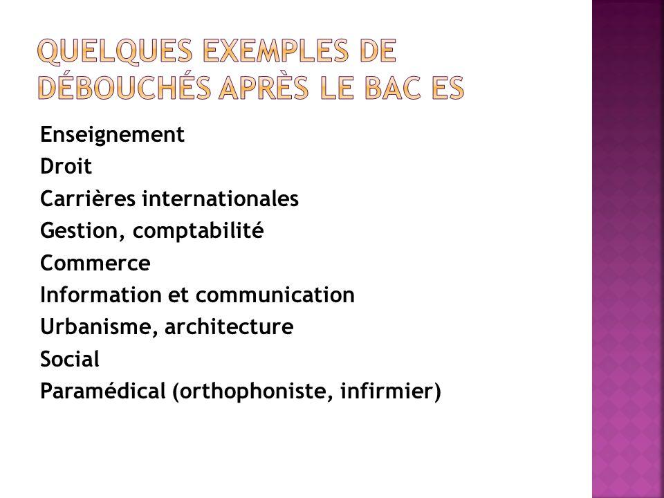 Enseignement Droit Carrières internationales Gestion, comptabilité Commerce Information et communication Urbanisme, architecture Social Paramédical (o