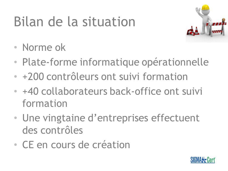 Bilan de la situation Norme ok Plate-forme informatique opérationnelle +200 contrôleurs ont suivi formation +40 collaborateurs back-office ont suivi f