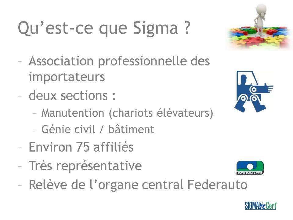 Quest-ce que Sigma ? –Association professionnelle des importateurs –deux sections : –Manutention (chariots élévateurs) –Génie civil / bâtiment –Enviro