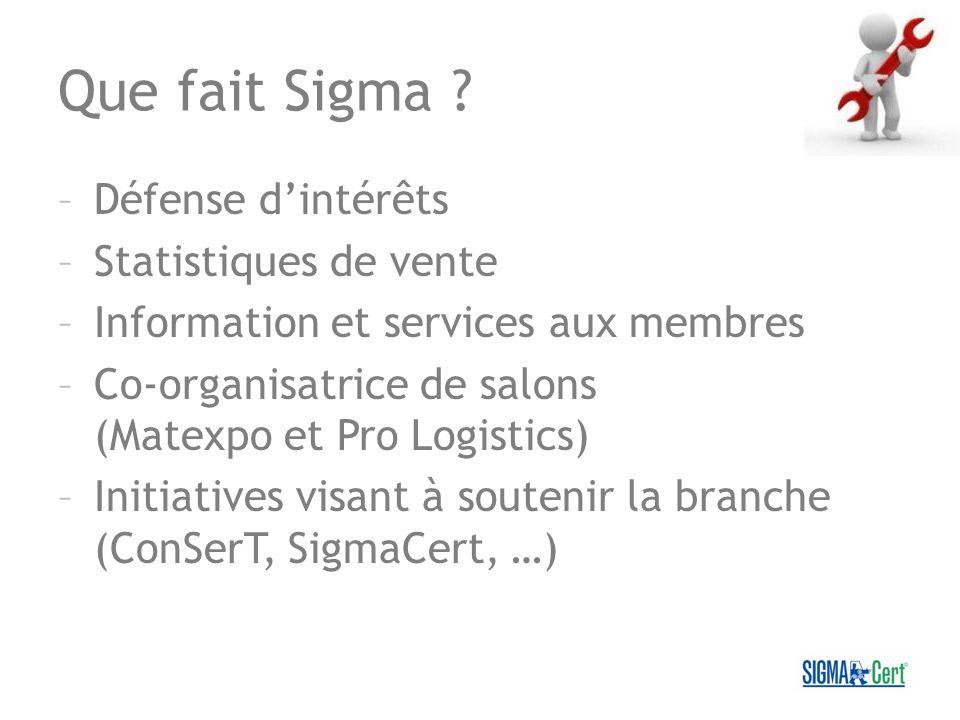 Que fait Sigma ? –Défense dintérêts –Statistiques de vente –Information et services aux membres –Co-organisatrice de salons (Matexpo et Pro Logistics)
