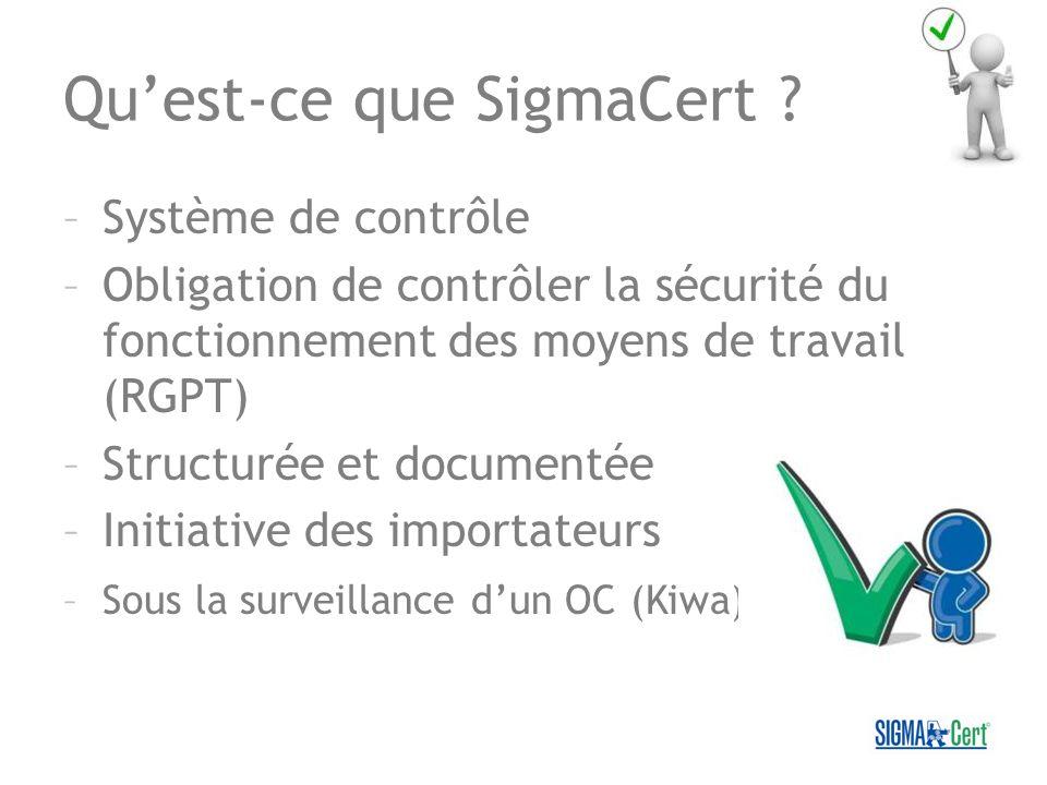 Quest-ce que SigmaCert ? –Système de contrôle –Obligation de contrôler la sécurité du fonctionnement des moyens de travail (RGPT) –Structurée et docum