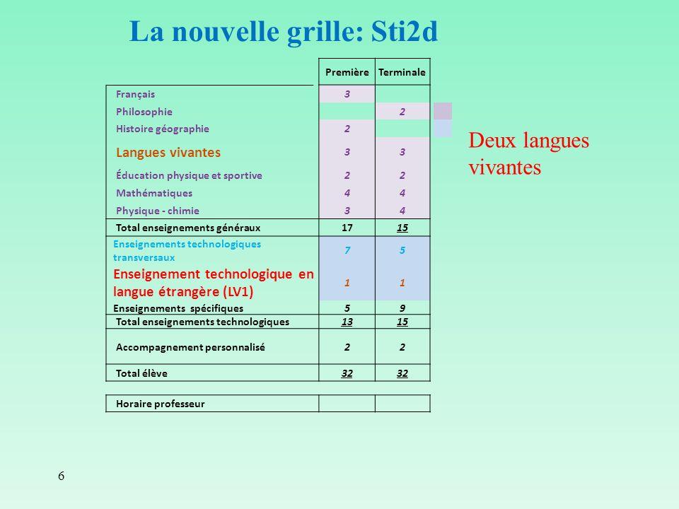6 La nouvelle grille: Sti2d PremièreTerminale Français3 Philosophie 2 Histoire géographie2 Langues vivantes 33 Éducation physique et sportive22 Mathém