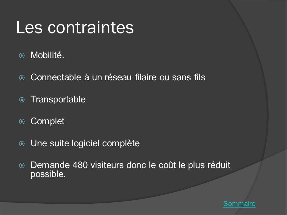 Les contraintes Mobilité. Connectable à un réseau filaire ou sans fils Transportable Complet Une suite logiciel complète Demande 480 visiteurs donc le