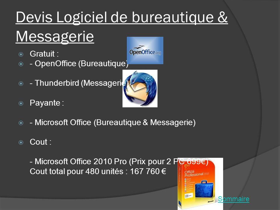 Devis Logiciel de bureautique & Messagerie Gratuit : - OpenOffice (Bureautique) - Thunderbird (Messagerie) Payante : - Microsoft Office (Bureautique &