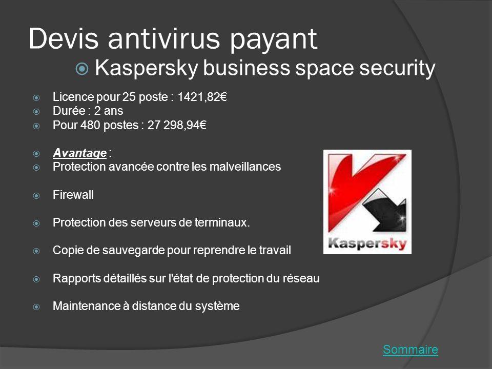 Devis antivirus payant Kaspersky business space security Licence pour 25 poste : 1421,82 Durée : 2 ans Pour 480 postes : 27 298,94 Avantage : Protecti