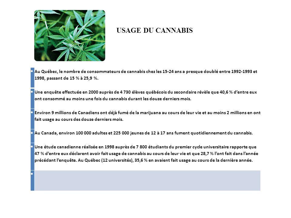 Au Québec, le nombre de consommateurs de cannabis chez les 15-24 ans a presque doublé entre 1992-1993 et 1998, passant de 15 % à 25,9 %.