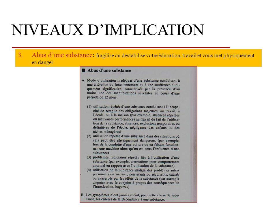 NIVEAUX DIMPLICATION 3.Abus dune substance : fragilise ou déstabilise votre éducation, travail et vous met physiquement en danger