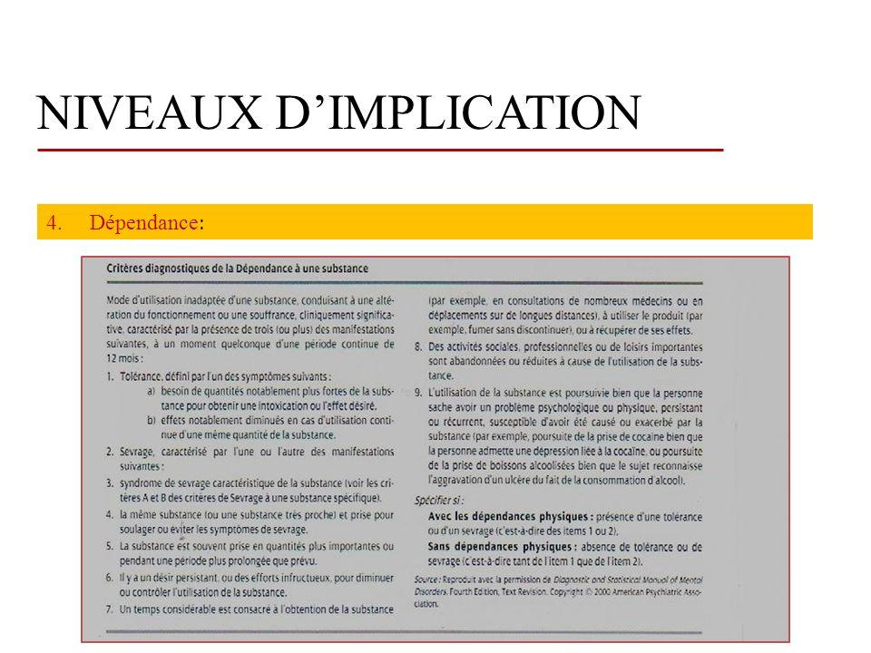 NIVEAUX DIMPLICATION 4.Dépendance :
