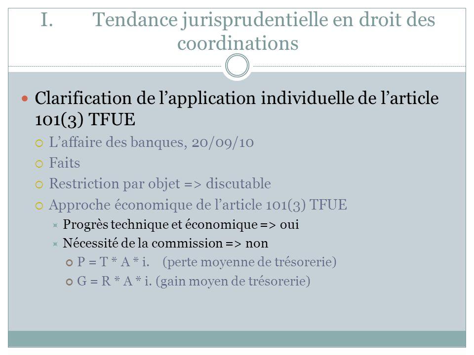 I. Tendance jurisprudentielle en droit des coordinations Clarification de lapplication individuelle de larticle 101(3) TFUE Laffaire des banques, 20/0