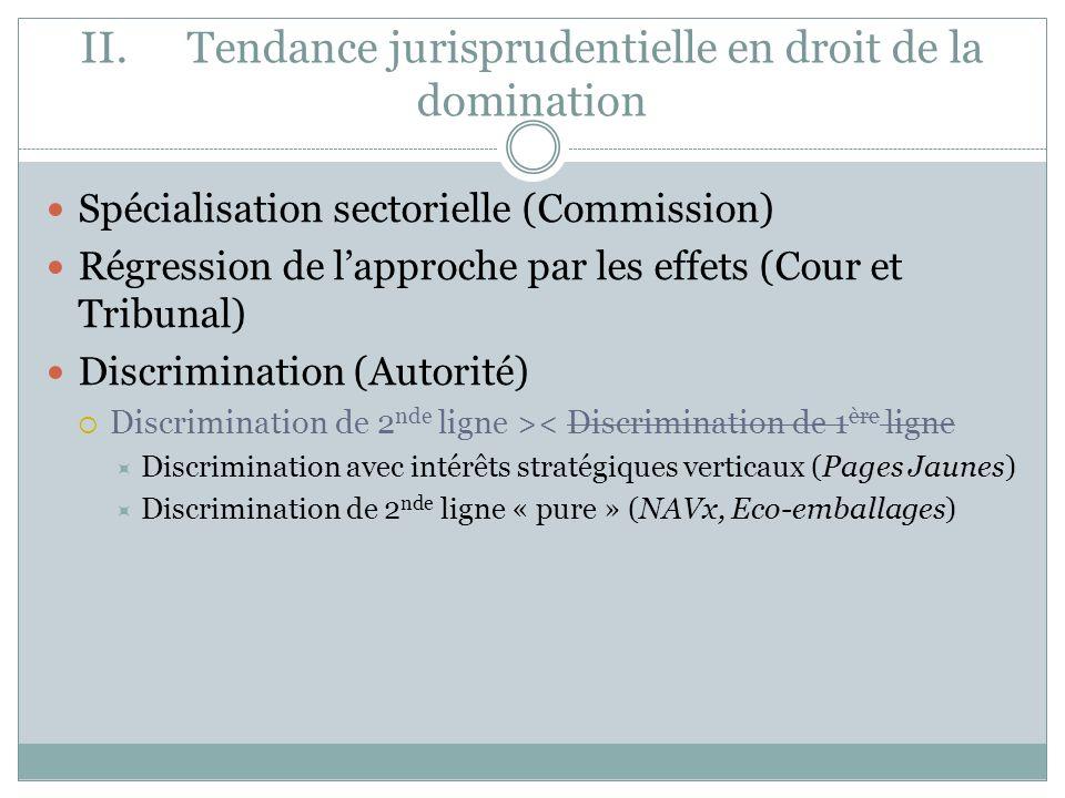 II.Tendance jurisprudentielle en droit de la domination Spécialisation sectorielle (Commission) Régression de lapproche par les effets (Cour et Tribun