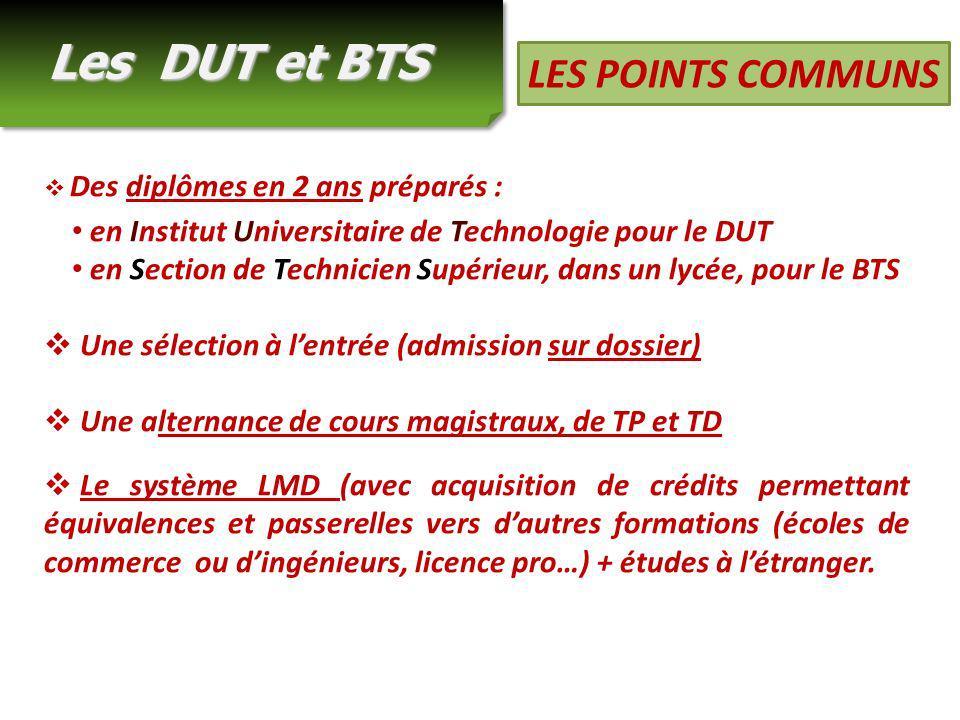 Des diplômes en 2 ans préparés : en Institut Universitaire de Technologie pour le DUT en Section de Technicien Supérieur, dans un lycée, pour le BTS U