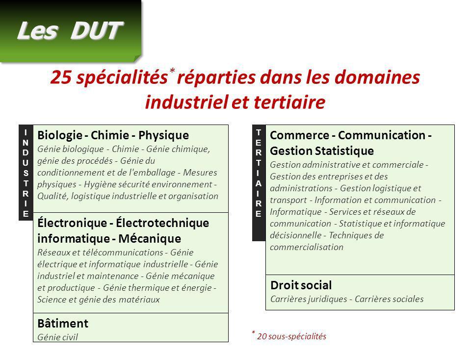 Les DUT 25 spécialités * réparties dans les domaines industriel et tertiaire Biologie - Chimie - Physique Génie biologique - Chimie - Génie chimique,