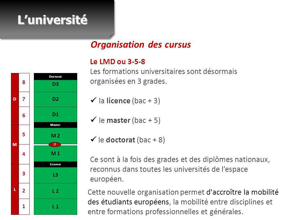 Organisation des cursus Le LMD ou 3-5-8 Les formations universitaires sont désormais organisées en 3 grades. la licence (bac + 3) le master (bac + 5)