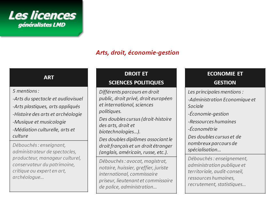 ART 5 mentions : -Arts du spectacle et audiovisuel -Arts plastiques, arts appliqués -Histoire des arts et archéologie -Musique et musicologie -Médiati