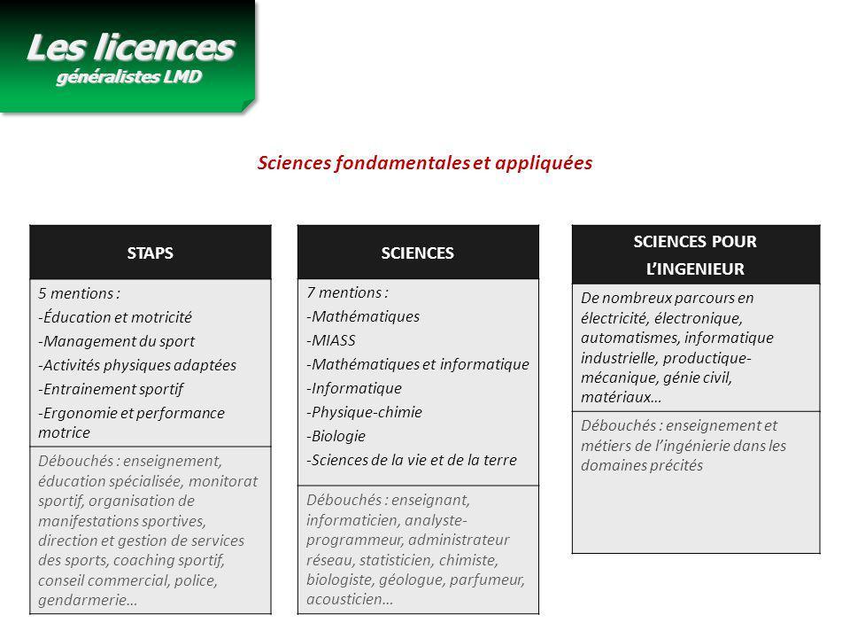 SCIENCES 7 mentions : -Mathématiques -MIASS -Mathématiques et informatique -Informatique -Physique-chimie -Biologie -Sciences de la vie et de la terre
