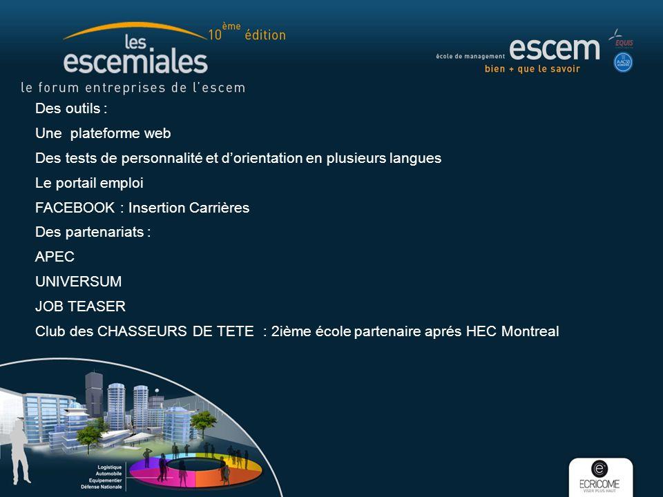 Des outils : Une plateforme web Des tests de personnalité et dorientation en plusieurs langues Le portail emploi FACEBOOK : Insertion Carrières Des pa