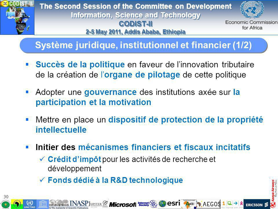 The Second Session of the Committee on Development Information, Science and Technology CODIST-II 2-5 May 2011, Addis Ababa, Ethiopia The Second Session of the Committee on Development Information, Science and Technology CODIST-II 2-5 May 2011, Addis Ababa, Ethiopia Système juridique, institutionnel et financier (1/2) Succès de la politique en faveur de linnovation tributaire de la création de lorgane de pilotage de cette politique Adopter une gouvernance des institutions axée sur la participation et la motivation Mettre en place un dispositif de protection de la propriété intellectuelle Initier des mécanismes financiers et fiscaux incitatifs Crédit dimpôt pour les activités de recherche et développement Fonds dédié à la R&D technologique 30