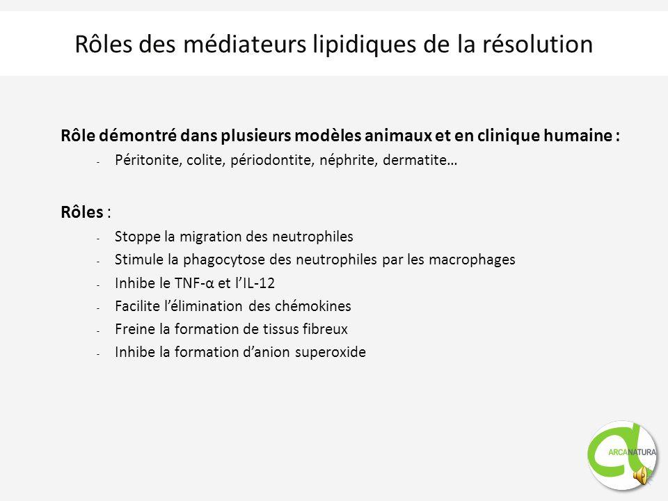 Origine des médiateurs lipidiques de linflammation et de la résolution Oméga 6Oméga 3 Acide arachidonique 2-series Prostaglandines 4-series Leukotrièn