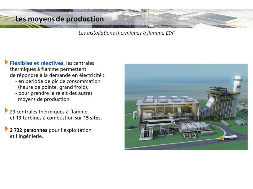 Les moyens de production Les installations thermiques à flamme EDF