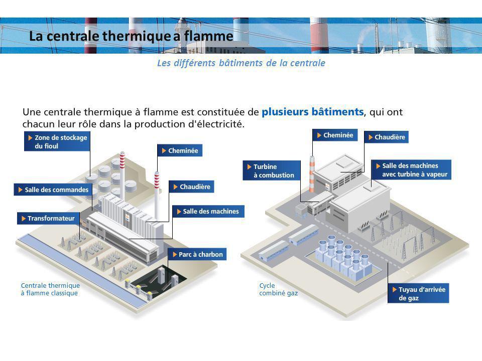 La centrale thermique a flamme Les différents bâtiments de la centrale