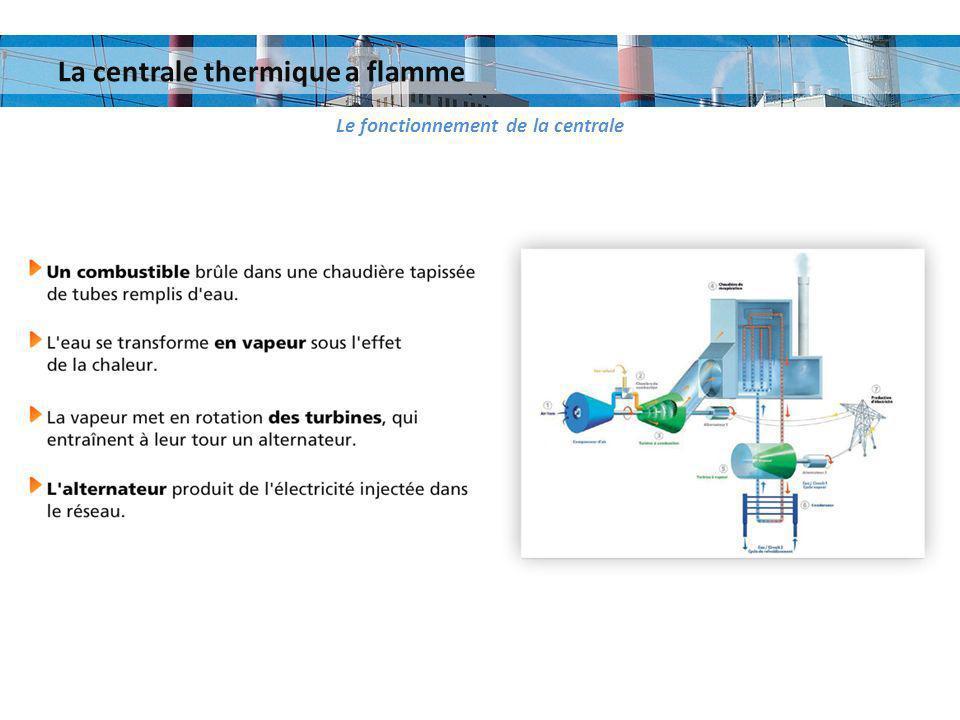 La centrale thermique a flamme Le fonctionnement de la centrale