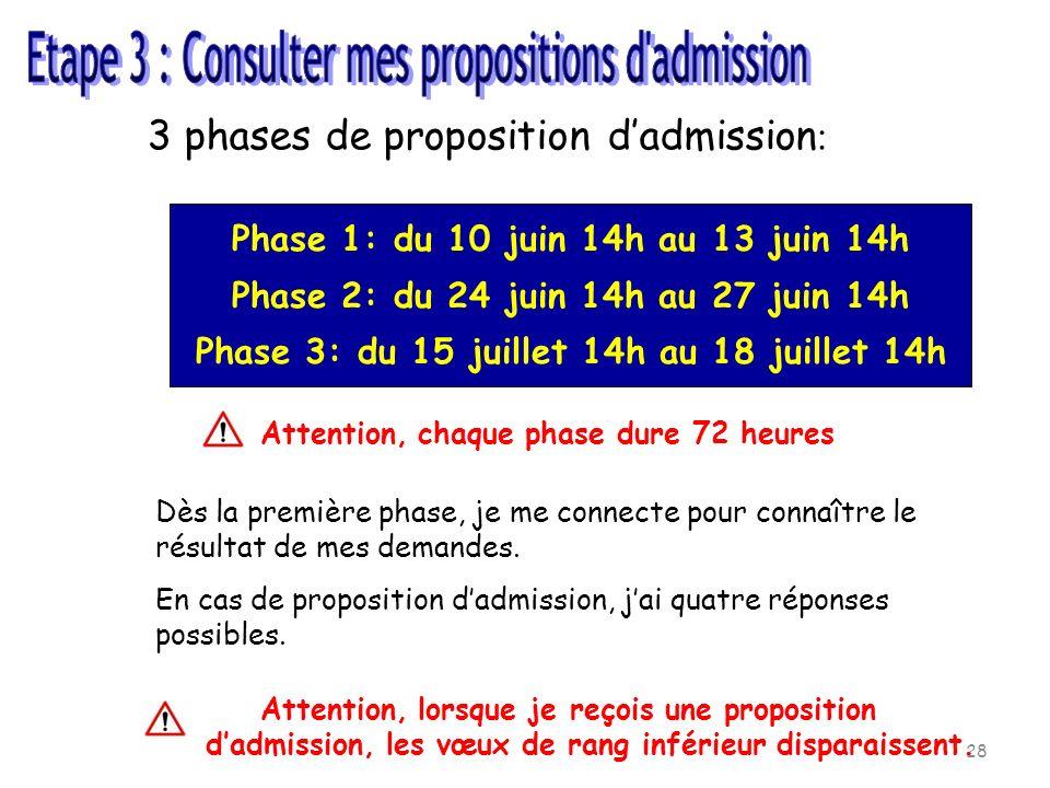 28 3 phases de proposition dadmission : Phase 1: du 10 juin 14h au 13 juin 14h Phase 2: du 24 juin 14h au 27 juin 14h Phase 3: du 15 juillet 14h au 18 juillet 14h Attention, chaque phase dure 72 heures Dès la première phase, je me connecte pour connaître le résultat de mes demandes.