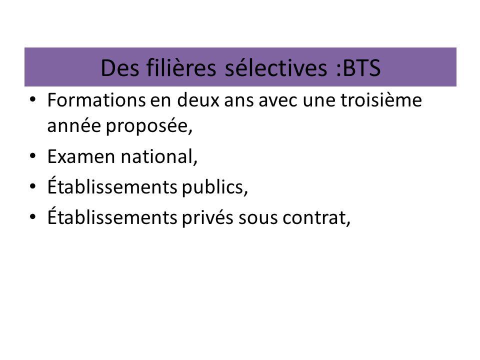 Des filières sélectives :BTS Formations en deux ans avec une troisième année proposée, Examen national, Établissements publics, Établissements privés sous contrat,