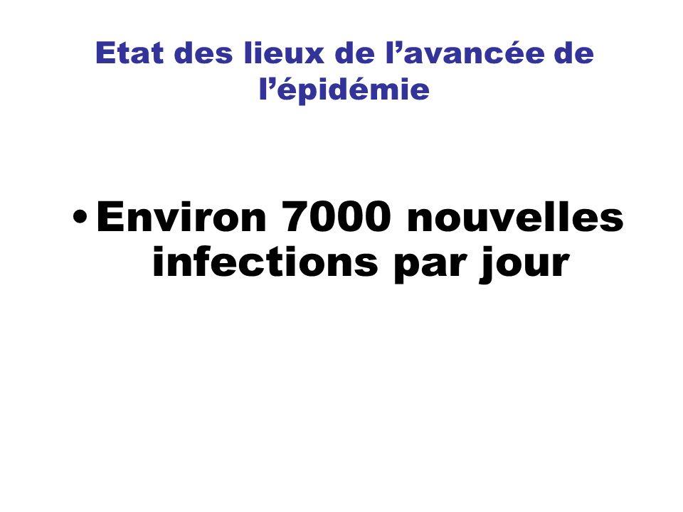 Etat des lieux de lavancée de lépidémie Environ 7000 nouvelles infections par jour
