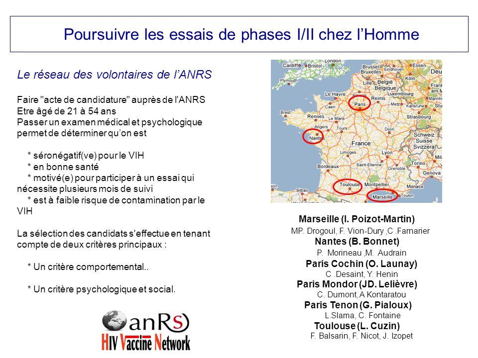 Poursuivre les essais de phases I/II chez lHomme Faire